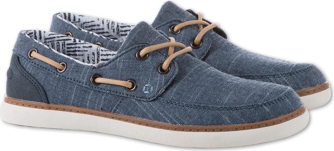 Отзыв на Летняя обувь из Интернет-Магазина C&A