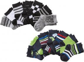Отзыв на LUPILU® 7 пары носки для мальчика малыша из Интернет-Магазина LIDL