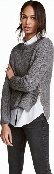 Отзыв на Пуловер из Интернет-Магазина H&M