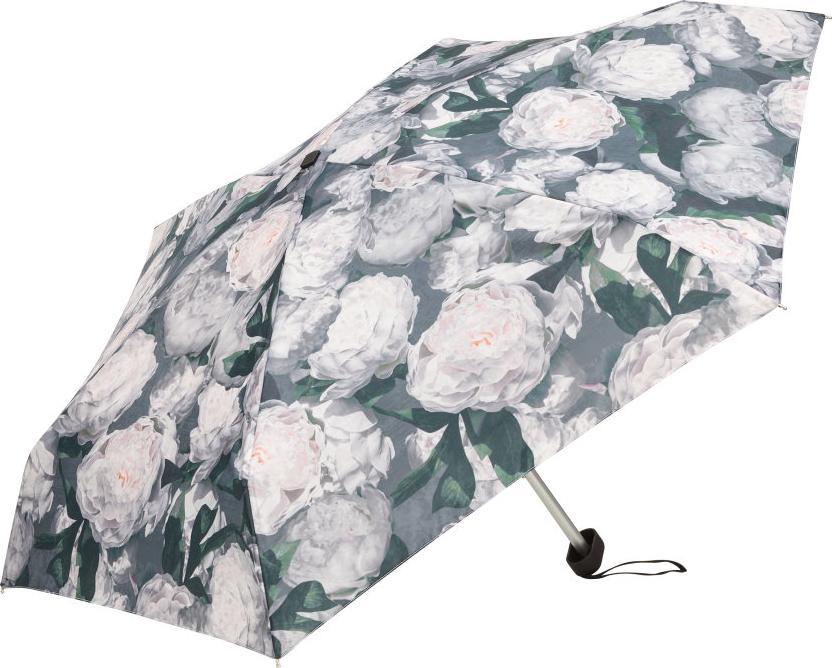 Отзыв на Mini-Regenschirm из Интернет-Магазина H&M