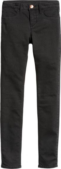 Отзыв на Узкие джинсы Fit Джинсы из Интернет-Магазина H&M